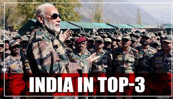 India Has Become The Third-Largest Military Spender In The World, After The US And China.